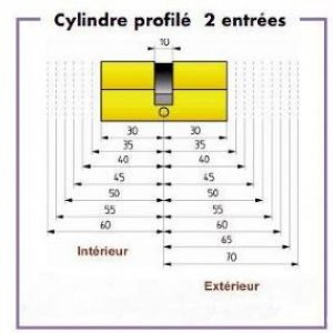 cylindre europeen double entree bouton demi-cylindre securite vachette jpm kaba abus bks