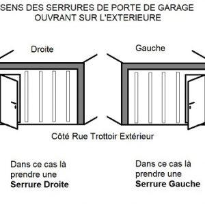 Sens serrure porte de garage 1 et 3 pts tubauto hormann marques marc lt